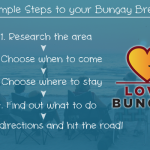 Announcement: How to come on a holiday or short break in Bungay